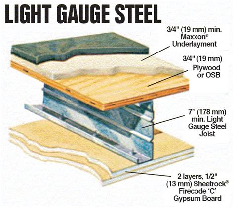 design of light gauge steel structures pdf 31 best images about lgs light gauge steel on pinterest