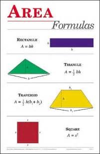 area formula enrichingmath formulas page