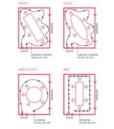 Oval Office Clock feng shui your dining room in 8 steps paul darby