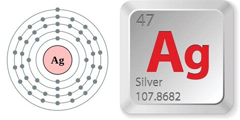 Silver Symbol Periodic Table by Facts About Silver