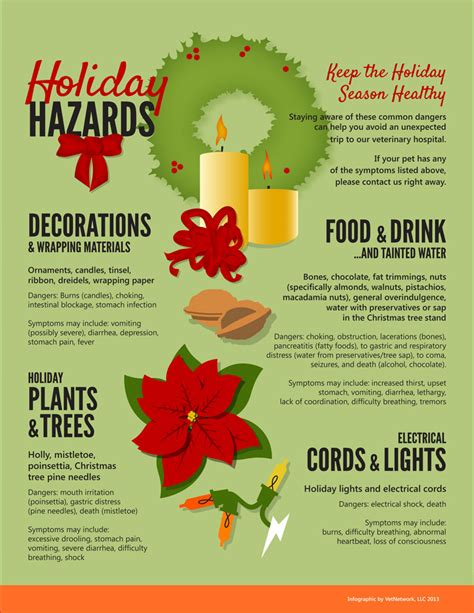 free christmas tree safety tips safety for pets hazards around the house big dot of happiness