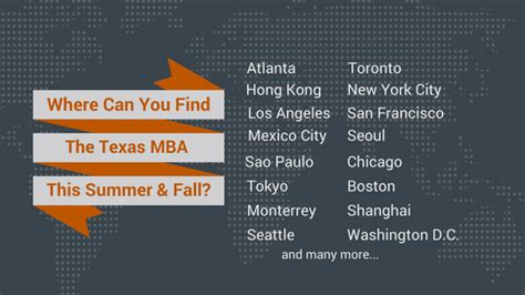 City Mba Program by Mba Insider