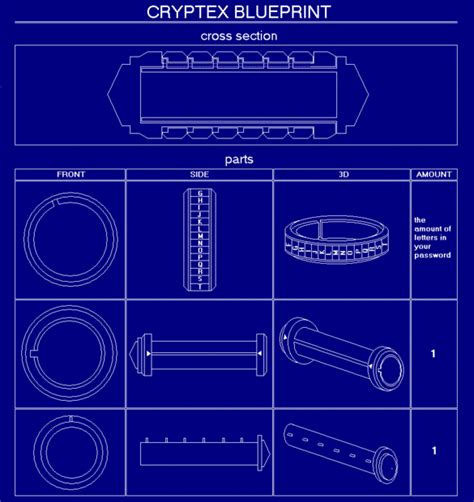 making blueprints how to make a cryptex