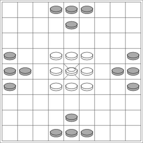 game rules layout ealdfaeder taefl rules hnefatafl the game of the vikings