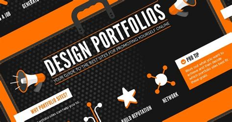 best portfolio how to find the best portfolio site for you infographic