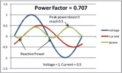 power factor correction national grid power factor correction national grid 28 images power factor correction fuse solutions