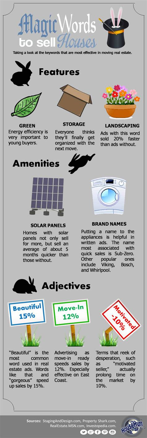 words to sell real estate faster infographic real estate