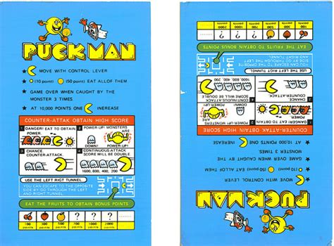 Cabinet Side Panel Puck Man Videogame By Namco