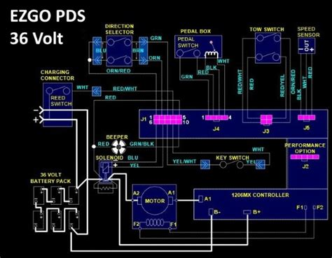 ezgo pds solenoid wiring diagram to solve problems with cart