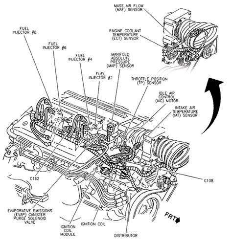 service advisor pouring over gm s lt1 engine and its