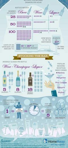 how much liquor to buy for a wedding 1000 ideas about wedding calculator on