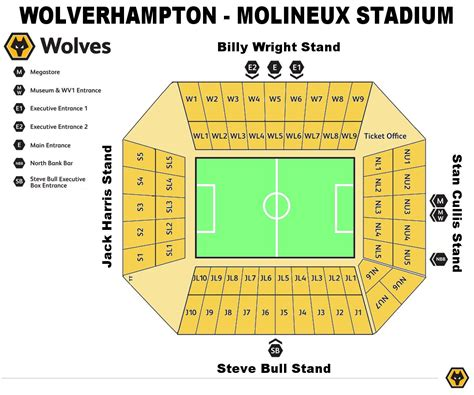 molineux stadium seating plan wolverhton f c football club of the barclay s