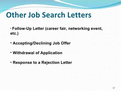 Letter Withdrawing Part 36 Offer Career Management Presentation