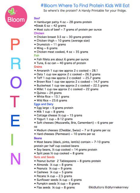 protein list list of lean proteins chicken almondine