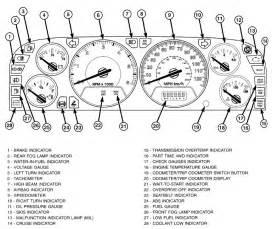 jeep grand wj electroluminescent gauges 2002