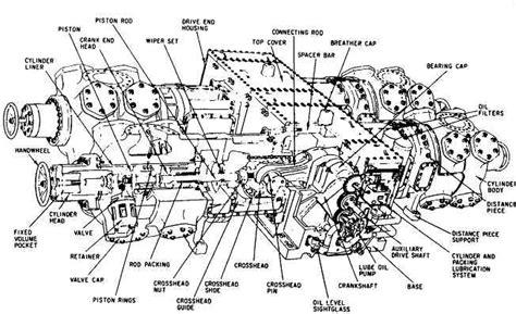 industrial compressor parts diagram downloaddescargarcom