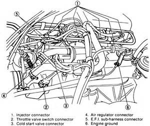 1985 nissan fuel wiring diagram 1985 get free image about wiring diagram