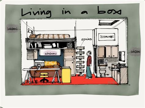 Living In A Box Living In A Box by Wagonized Living In A Box
