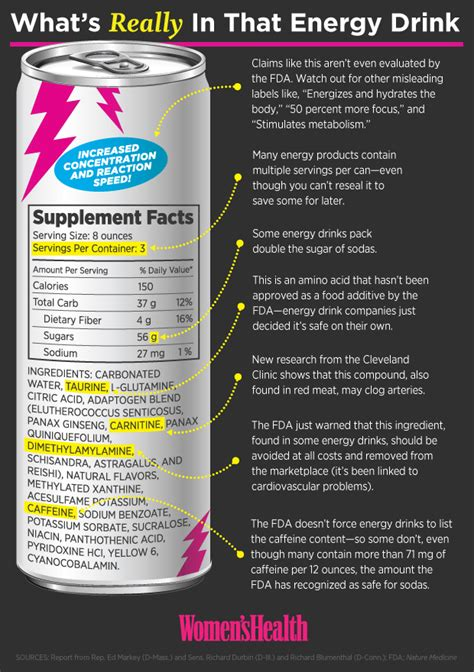 energy drink ingredients the about energy drinks energy drink ingredients