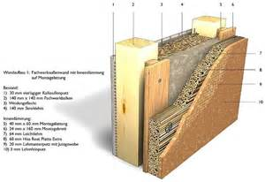 knauf isolierung inside insulation of exterior walls