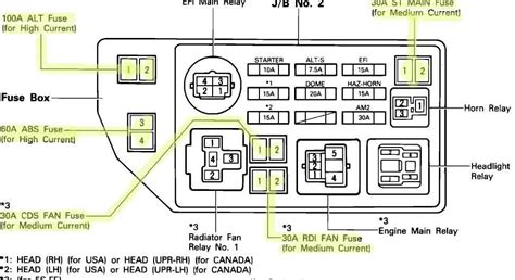 1987 camry fuse box diagram wiring diagrams wiring diagrams