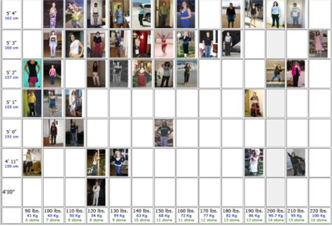 gallery height for pictures height weight chart with photos of real people pageslap