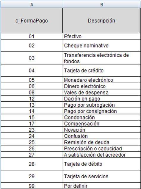 pago impuestosvehuiculo de forma presencial comprobantes fiscales se 241 alamiento err 243 neo en la forma de