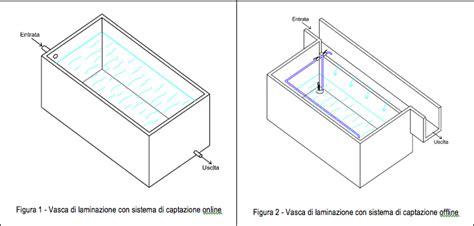 vasche laminazione vasche di laminazione