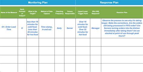 Monitoring Plan Template Monitoring Response Plan Template Exle