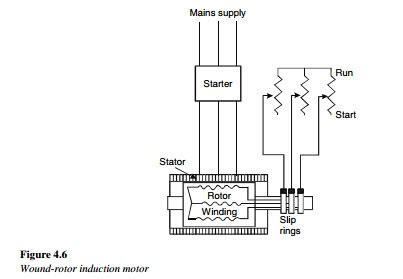 wiring diagram slip ring motor resistance starter