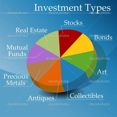 best financial investments best sle investment advisory business plan features