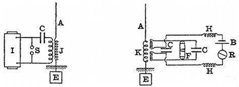 earth inductor practical earth inductor energy 28 images physicslab inductors 28 images physics induction earth