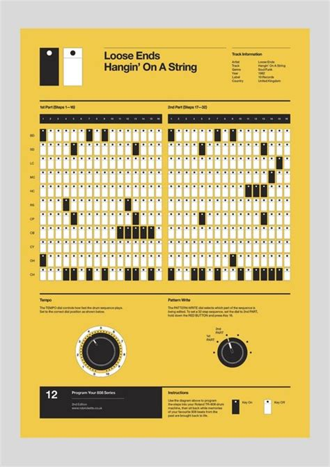 pattern for drum machine 12 best 808 patterns images on pinterest