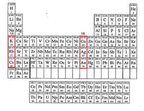 lotukerfi alkali metals l 250 tarm 225 lmar votbrennim 225 lmar