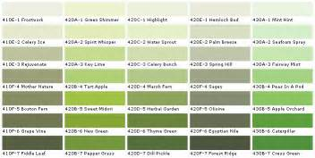 Rona Kitchen Island Glidden Green Paint Submited Images