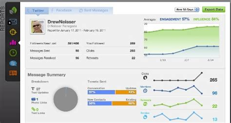 media monitoring report sle which is better for social media monitoring tweetdeck or