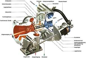 g2ic turbo guide a guide to turbocharging your honda acura integra