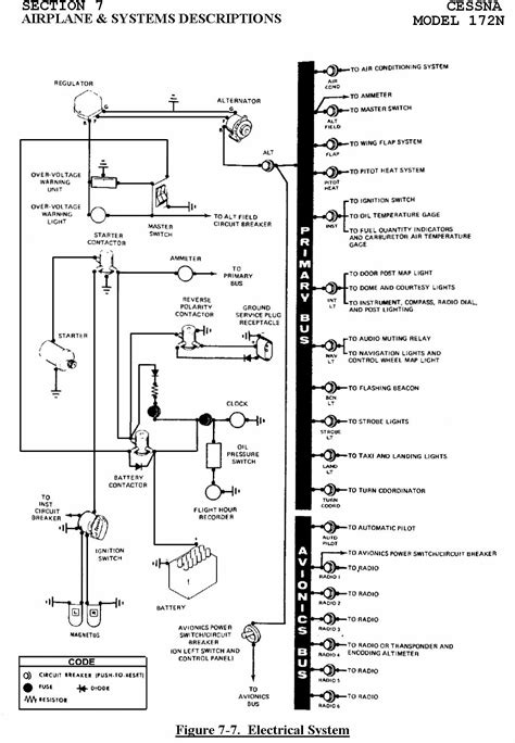 92 ford explorer 7 pin trailer wiring diagram 92 get