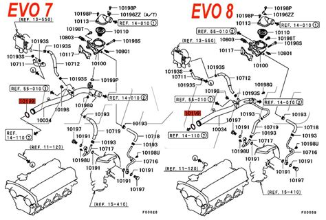 evolution 8 wiring diagram new wiring diagram 2018