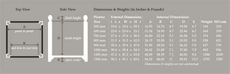Planter Box Sizes by Planters
