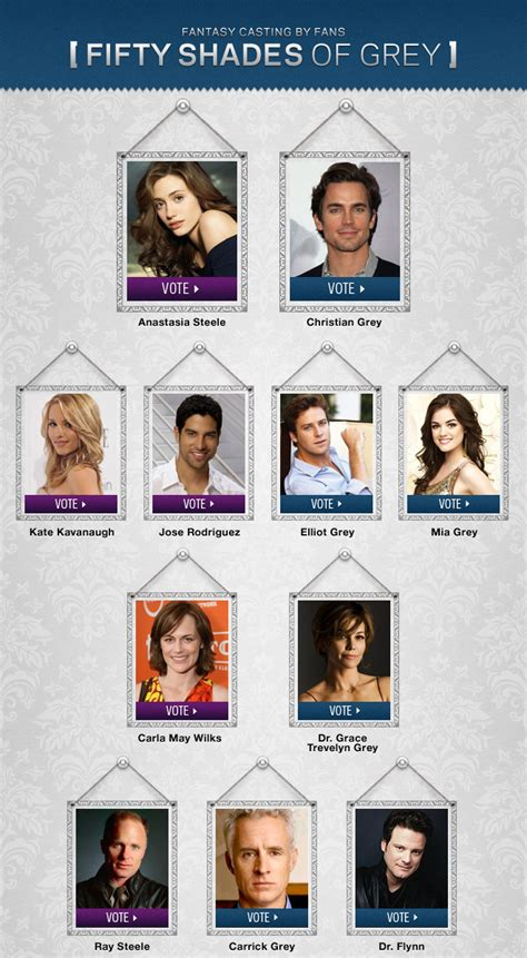film fifty shades of grey wiki user blog kate moon vote for your favorite fantasy