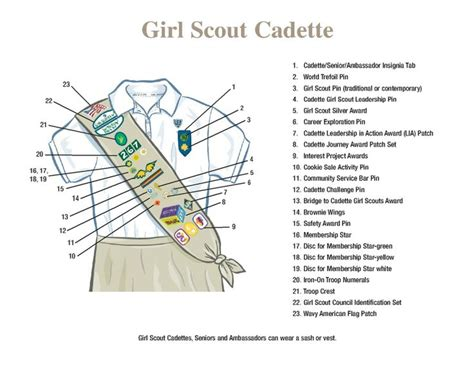 cadette sash diagram scout cadette sash layout cadette sash and vest