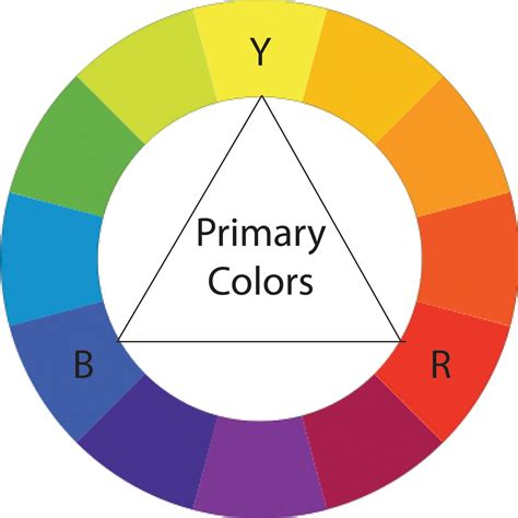primary color digeny design basics color theory