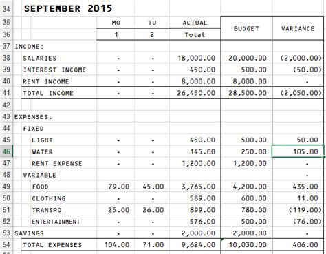 income and expense budget template monthly income and expense excel sheet budgeting forms