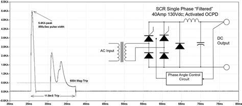 saturable reactor define saturable reactor definition 28 images water boiler