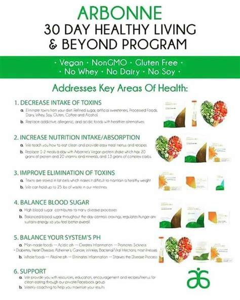 Arbonne 10 Day Detox by 9 Best Arbonne The Products Images On
