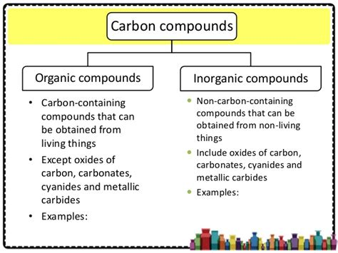 exle of organic compound chapter 2 carbon compounds