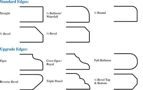 granite edge profiles granite edge profile choices novi mi remodel ideas
