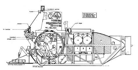 submersible parts diagram submersible alvin