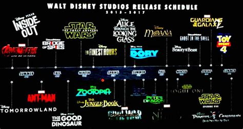 disney movie releases 2017 24 hours at walt disney for 2015 autos post